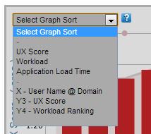 graphs-8