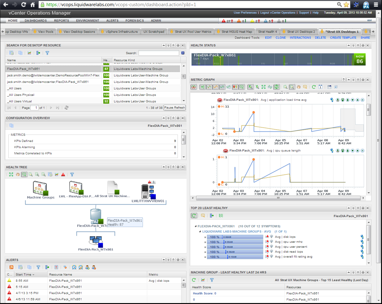 New vCops Feeds Introduced in Stratusphere UX 5.4 | Liquidware ...